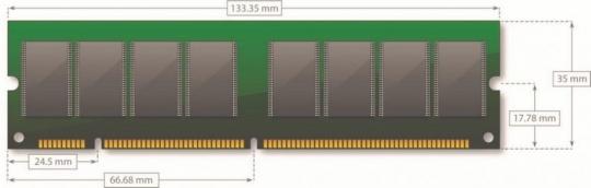 SDRAM DIMM